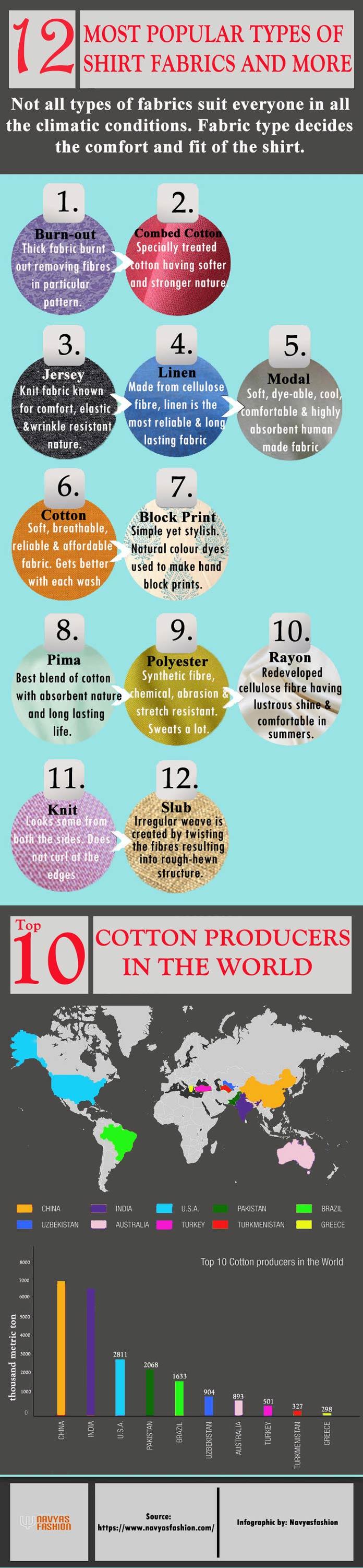 12 most popular types of shirt fabrics