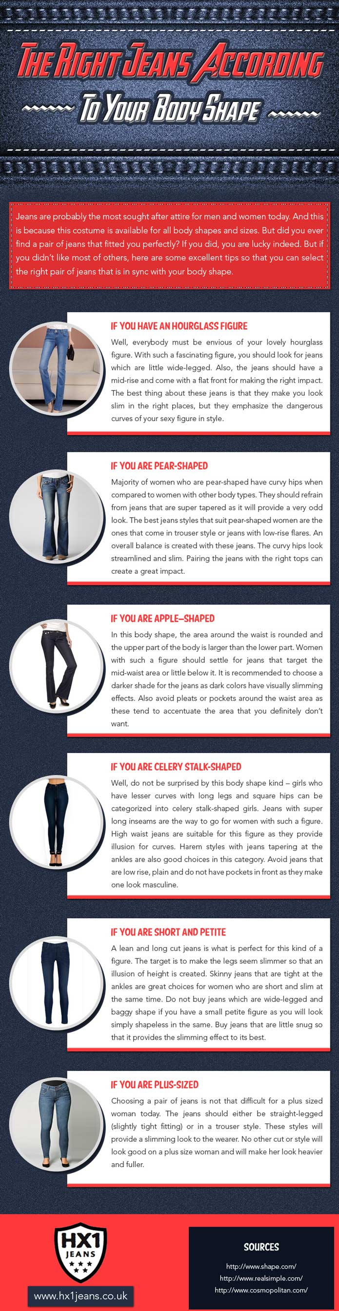 Right-Jeans-According-To-Your-Body-Shape