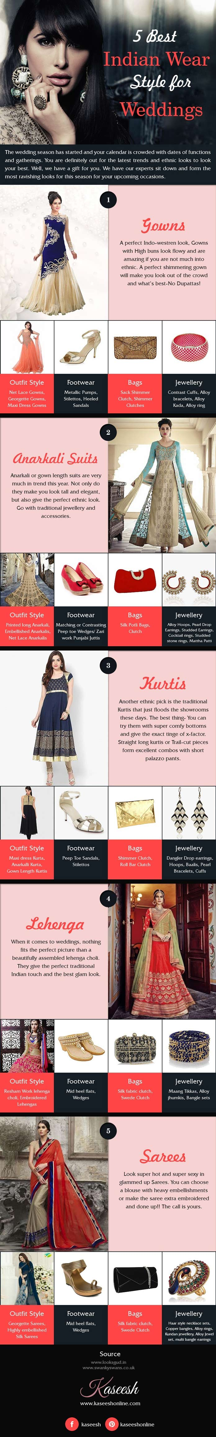 5-Best-Indian-Wear-Style-for-Weddings