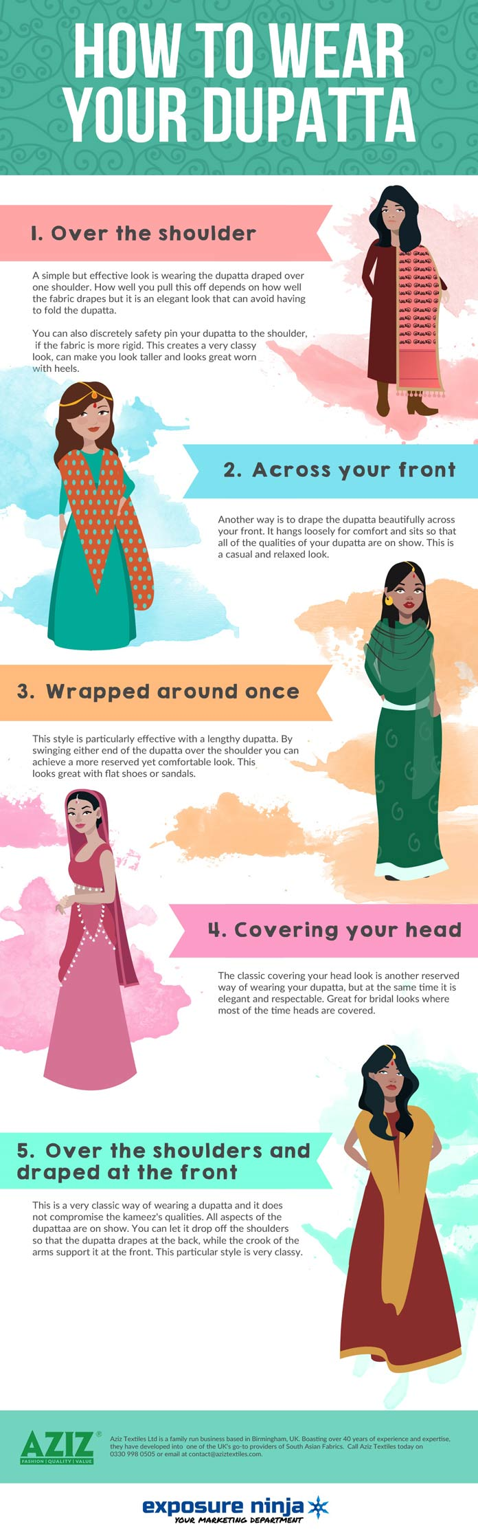 How-To-Wear-Dupatta-Infographic