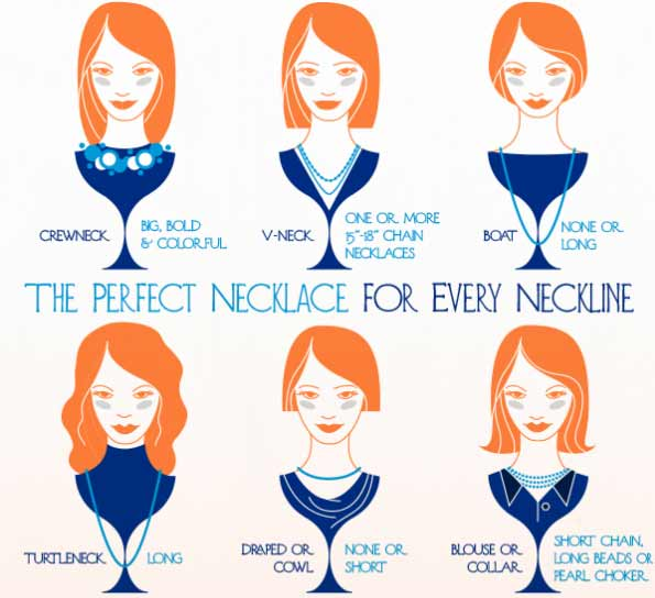 How to pick a special necklace for your neckline