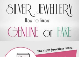 [Infographic] Silver Jewellery: How To Know GENUINE or FAKE