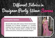 Different Fabrics in Designer Party Wear Sarees