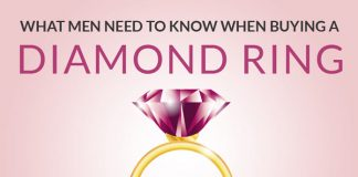 What Men Need to Know When Buying A Diamond Ring
