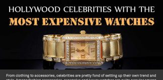 Hollywood Celebrities with the Most Expensive Watches