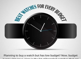 Best Watches for Every Budget