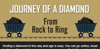 Journey of a Diamond