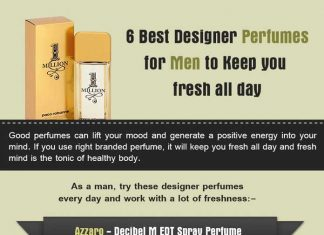 6 Best Designer Perfumes for Men to Keep you fresh all day