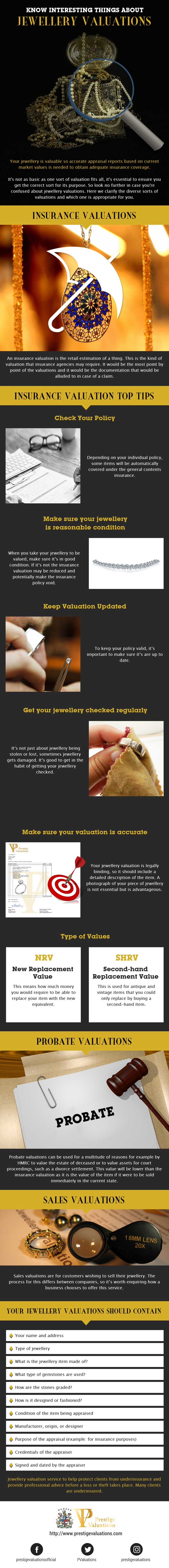 Know Interesting things about Jewellery Valuations