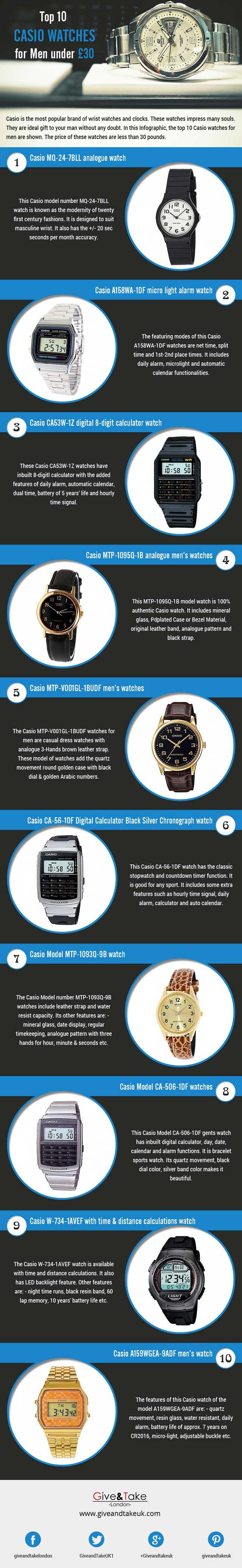 Top-10-Casio-Watches-for-Men-under-30
