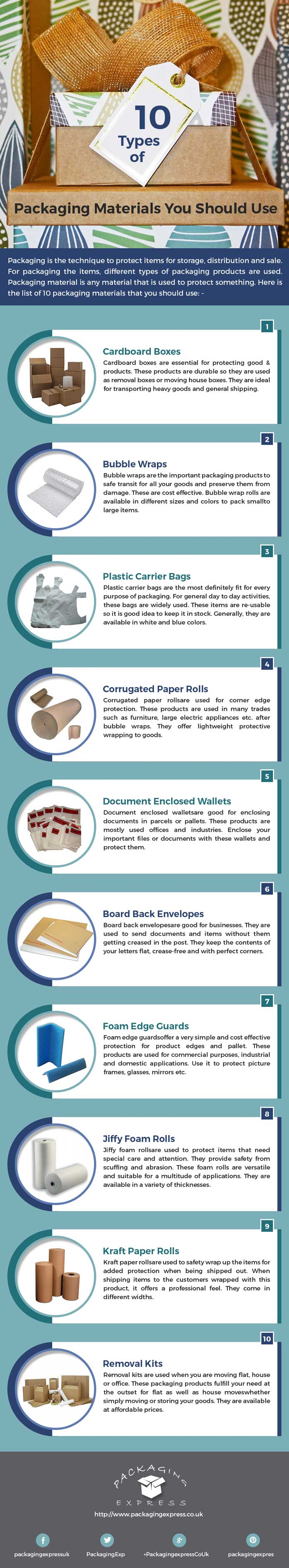 10 Types of Packaging Materials You Should Use [Infographic]