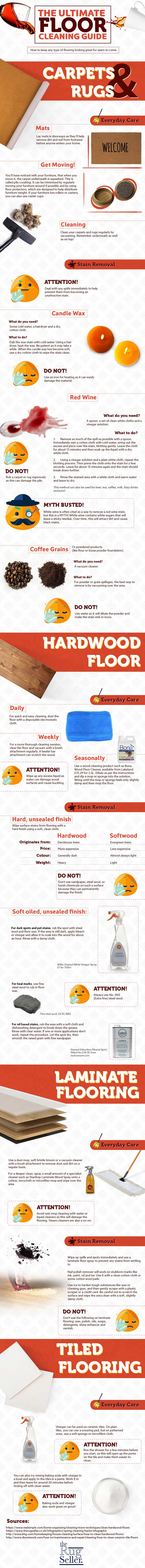 Floor cleaning guide