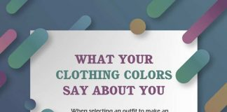What your Clothing Colour Say About You