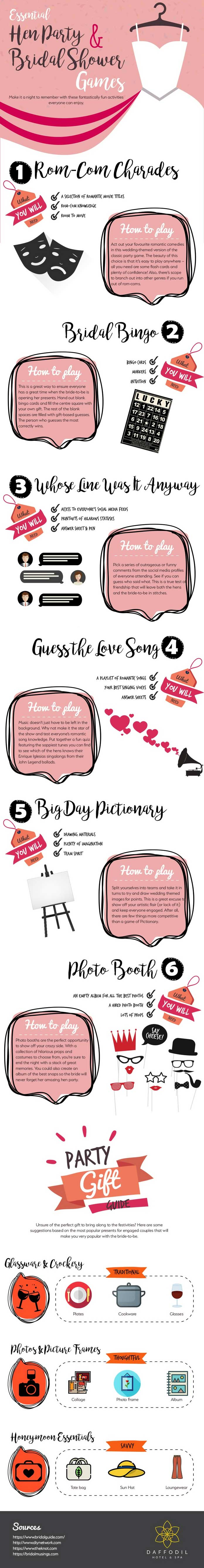 Essential Bridal Shower & Hen Party Games