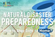 Preparations for the Natural Disasters to remain safe within the house