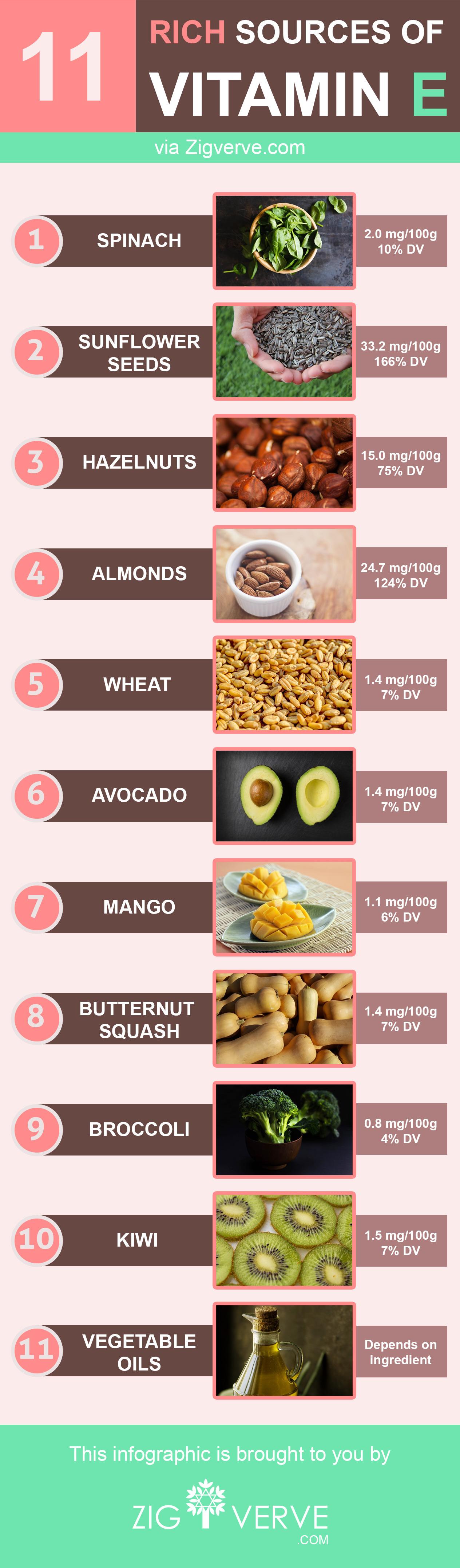 11 rich source of vitamin E