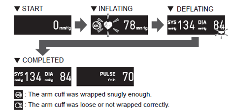 Wrapping-indicator