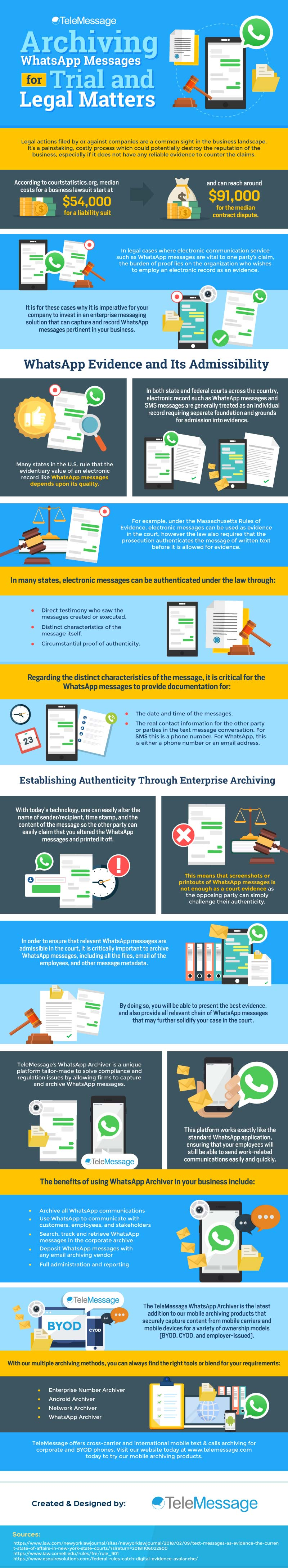 Archiving WhatsApp Messages for Trial and Legal Matters (Infographic) 1