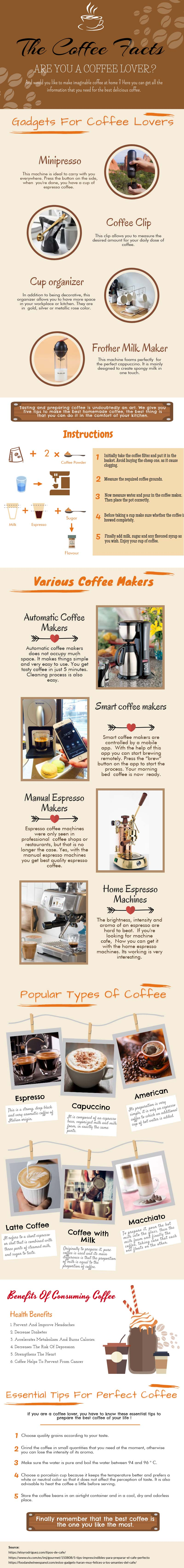 coffeelifious