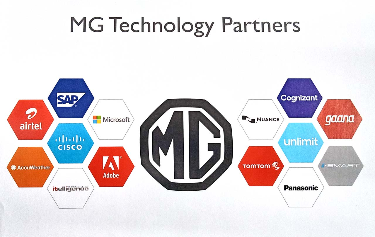 MG Technology Partners