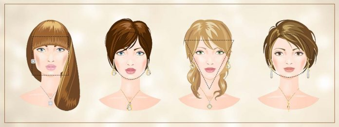 Jewellery as per your face