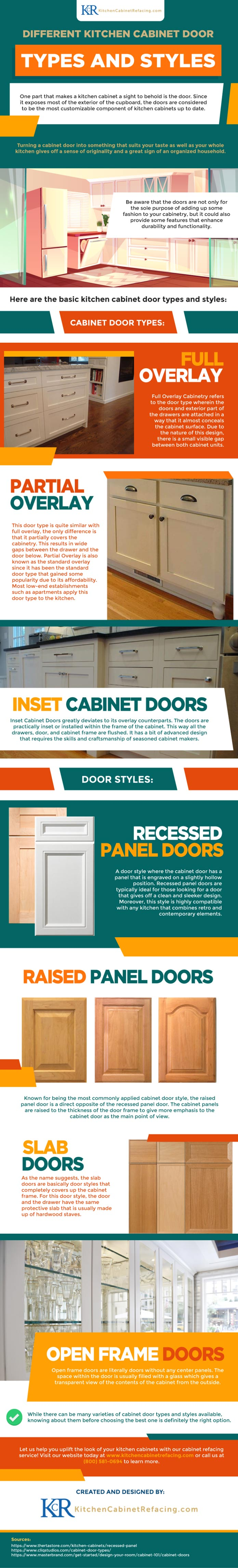 Different kitchen cabinet door types and styles [Infographic] 4
