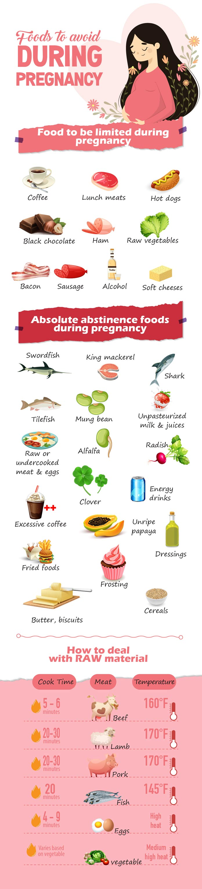 Foods to Avoid During Pregnancy 4