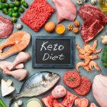 keto diet low carb concept top view