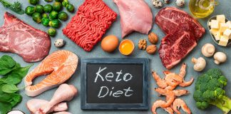 keto diet low carb concept top view