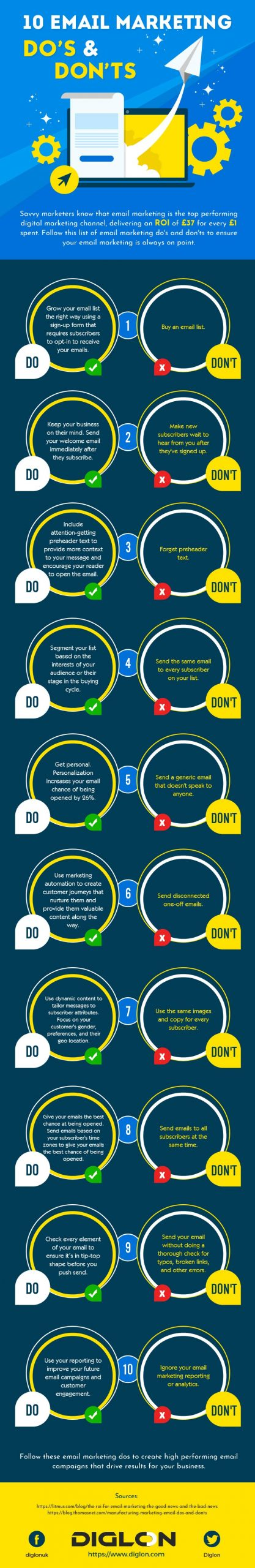 10 Email Marketing Do's & Don'ts – Infographic 4