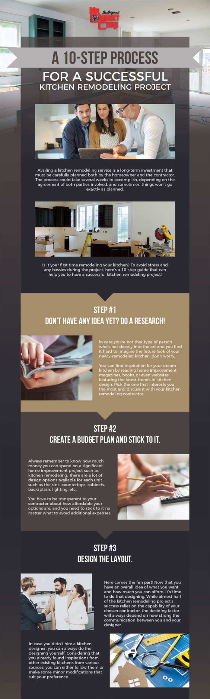 A 10-step process for a successful kitchen remodeling project - Infographic 1