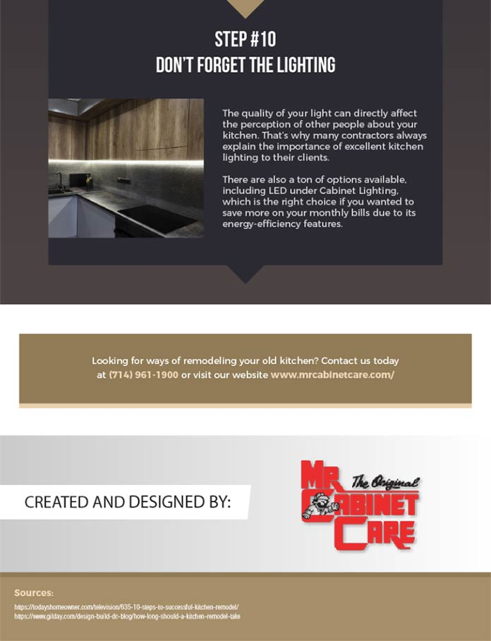 A 10-step process for a successful kitchen remodeling project - Infographic 12