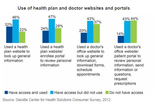 Proven ways to meet demand for tomorrow's healthcare: Modern technology 3